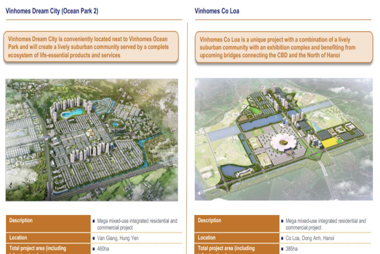Vinhomes sắp ra mắt 3 dự án với tổng diện tích hơn 1000 ha