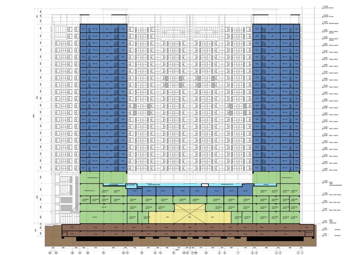 Mặt cắt tổng thể dự án căn hộ Green Star Sky Garden quận 7