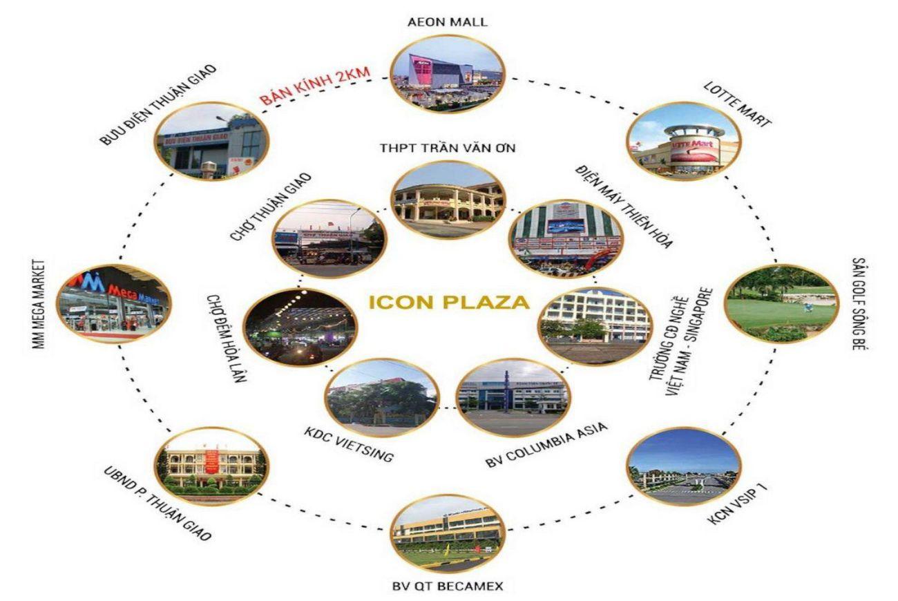 Tiện ích ngoại khu Icon Plaza Bình Dương
