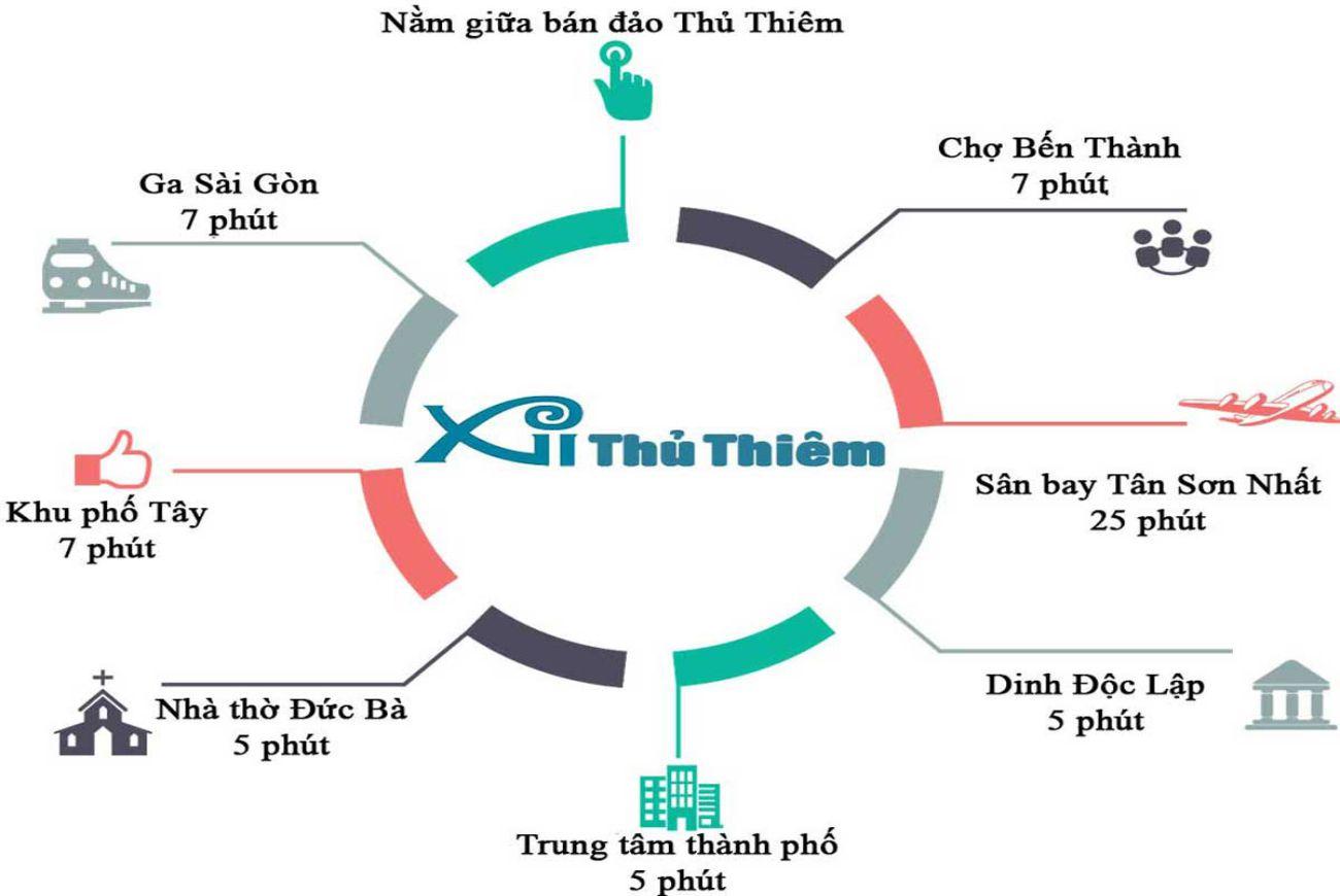 Tiện ích ngoại khu Xi Thủ Thiêm Quận 2