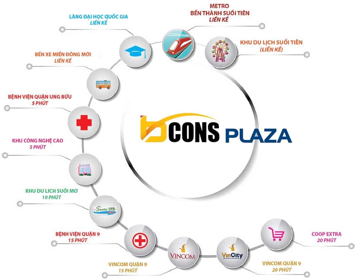 Tiện ích ngoại khu Bcons Plaza Dĩ An