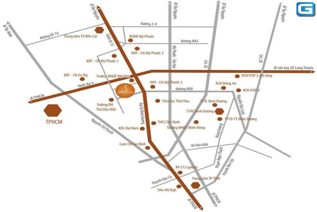 Vị trí chiến lược Bình Dương Avenue City